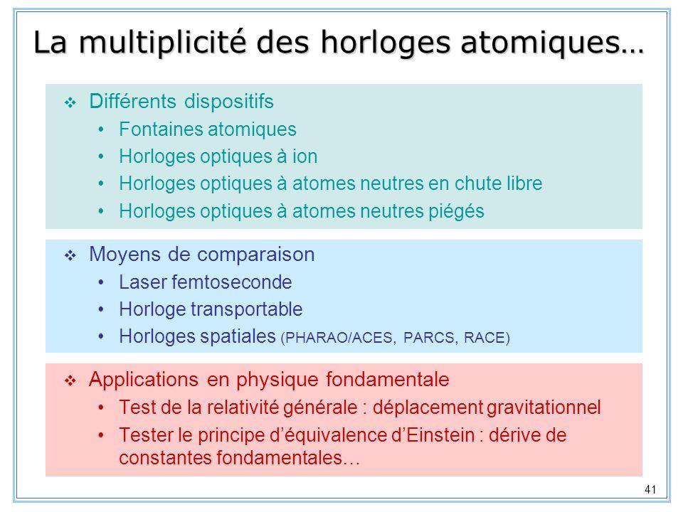41 La multiplicité des horloges atomiques… Différents dispositifs Fontaines atomiques Horloges optiques à ion Horloges optiques à atomes neutres en ch