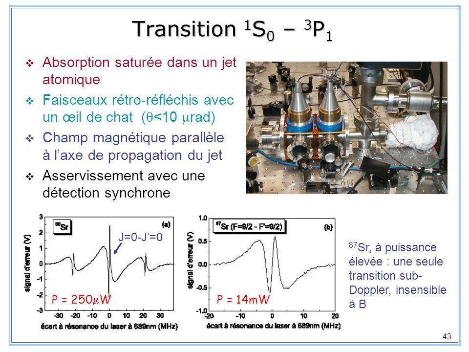 44 Transition 1 S 0 – 3 P 1 Exactitude limitée par la distorsion du front donde 88 Sr : mesure à faible puissance 87 Sr (F=9/2 - F=9/2), mesure par rapport à la résonance du 88 Sr : 88-87 = 221 710 (50) kHz 88 = 434 829 121 300 (20) kHz 87 (9/2-9/2) = 434 829 343 010 (50) kHz Incertitude statistique des mesures < 1 kHz Unit é !