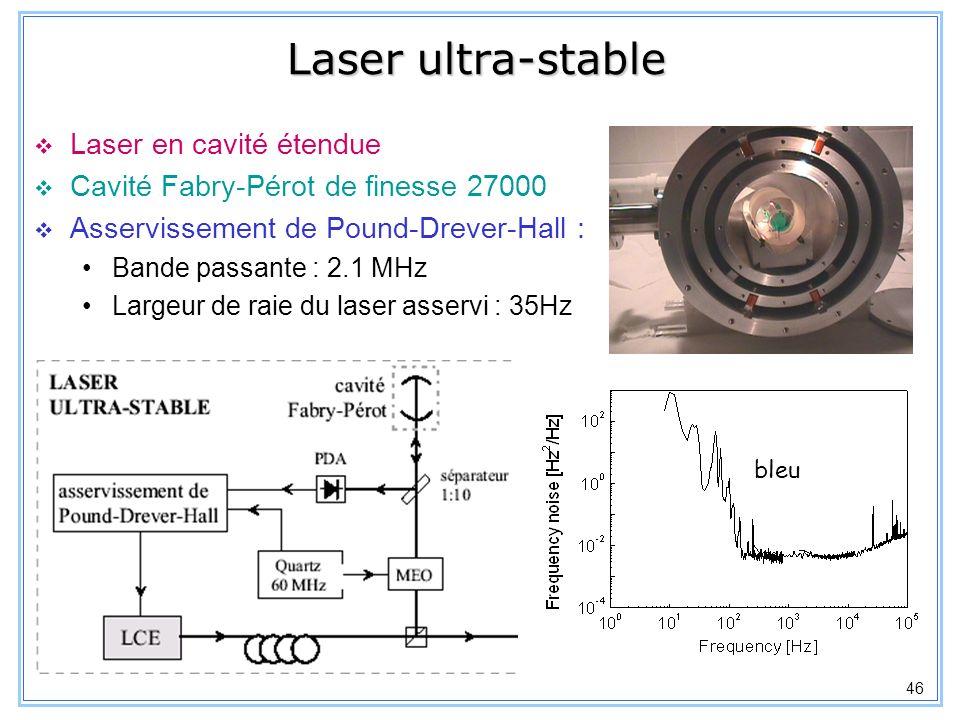 47 Laser Ti-Sa en mode impulsionnel Domaine temporel Domaine fréquentiel : peigne de fréquence Laser femtoseconde (I) ~25 fs 0 f n = nf r + f o I(f)I(f) f f o = f r x /2 frfr x2 t E(t)E(t) taux de répétition : r = 1/ f r ~1ns f 2n = 2nf r + f o f o = 2(n f r +f 0 ) – (2nf r +f 0 )