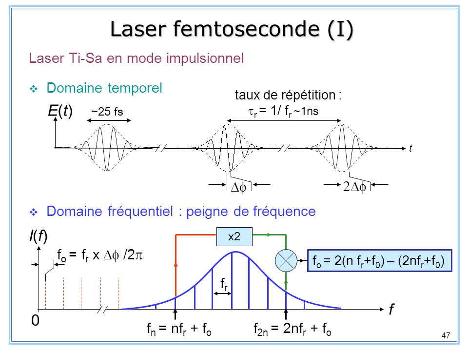 48 Laser femtoseconde (II) Asservissement de f r : sur une référence micro-onde ou optique 40 m f fofo frfr f n = nf r + f o fbfb opt = n f r + f 0 + f b I(f)I(f) Elargissement du spectre sur plus dune octave, avec une fibre à cristal photonique => mesure f 0 Ca mesuré par 2 chaînes : stabilité optique => micro-onde : 2x10 -14 à 1s T.