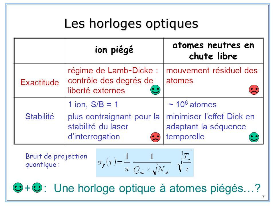 8 Interroger les atomes de 87 Sr dans un piège dipolaire p = 813.5nm : 1 S 0 – 3 P 0 pas perturbée par les faisceaux du piège Très faiblement sensible à la polarisation du laser piège Eloignée des résonances atomiques Laser de puissance 3P03P0 461 nm 698 nm 87 Sr ( I= 9/2) : 1 mHz 1P11P1 3S13S1 p 679nm 1S01S0 p 3D13D1 2.6 m H.
