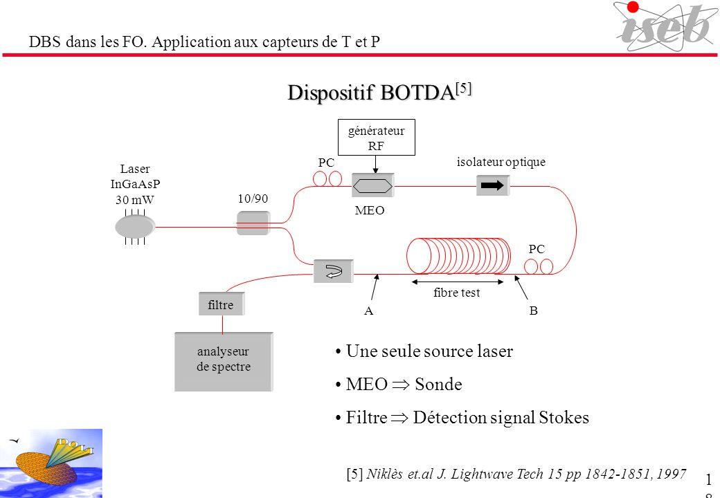 DBS dans les FO. Application aux capteurs de T et P Dispositif BOTDA [5] [5] Niklès et.al J. Lightwave Tech 15 pp 1842-1851, 1997 Laser InGaAsP 30 mW