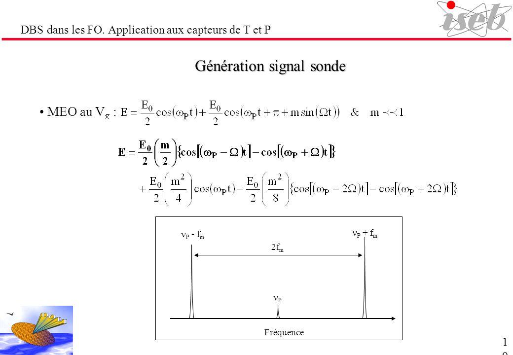 DBS dans les FO. Application aux capteurs de T et P Génération signal sonde MEO au V : 0 2f m P - f m P + f m Fréquence P 19