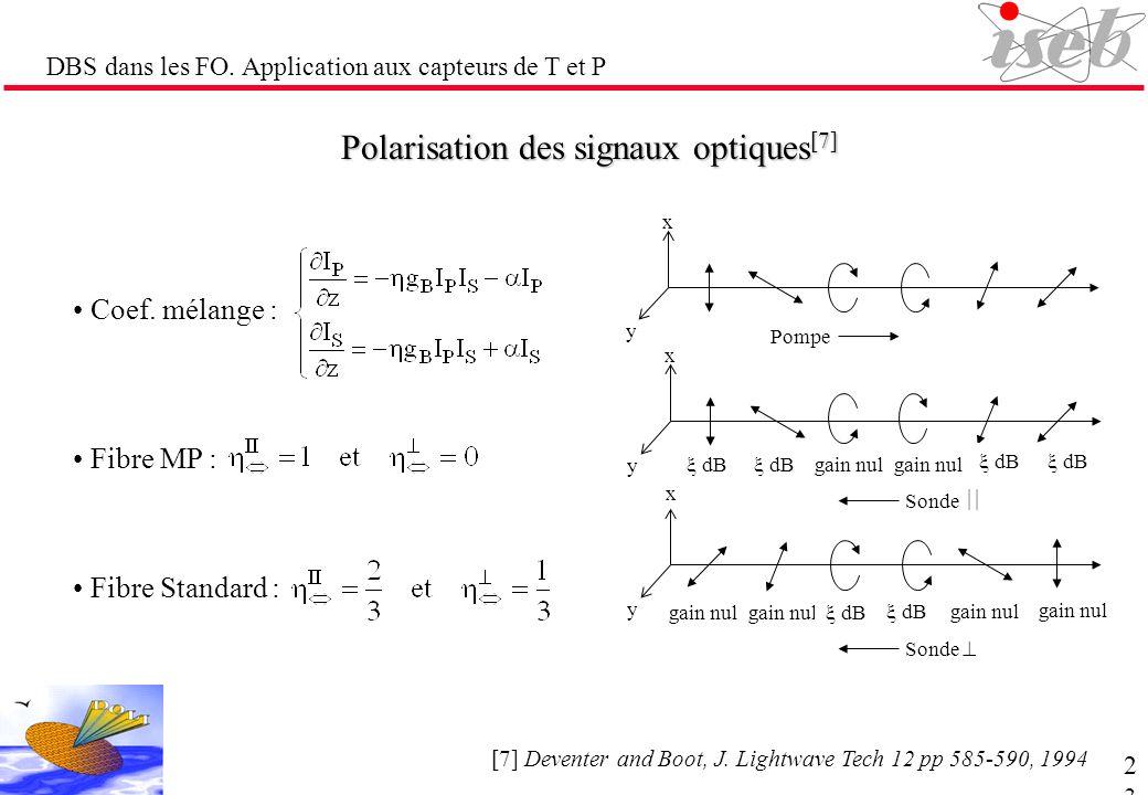 DBS dans les FO. Application aux capteurs de T et P Polarisation des signaux optiques [7] Coef. mélange : Fibre MP : Fibre Standard : [7] Deventer and