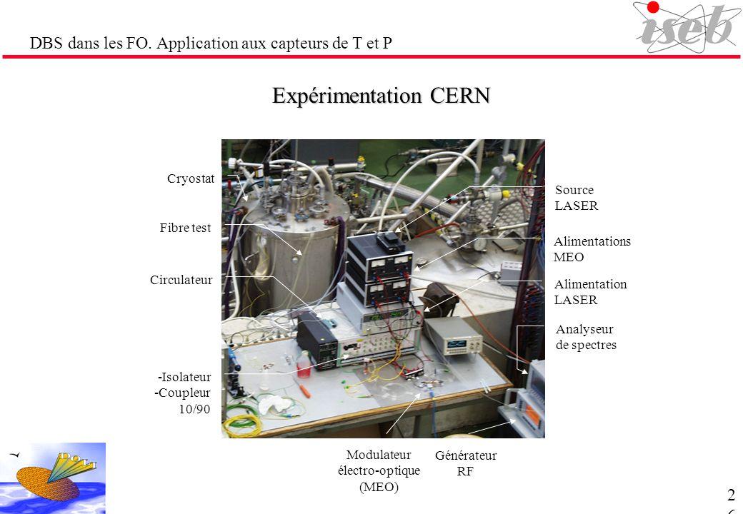 DBS dans les FO. Application aux capteurs de T et P Expérimentation CERN Cryostat Circulateur Alimentations MEO Alimentation LASER Source LASER Modula