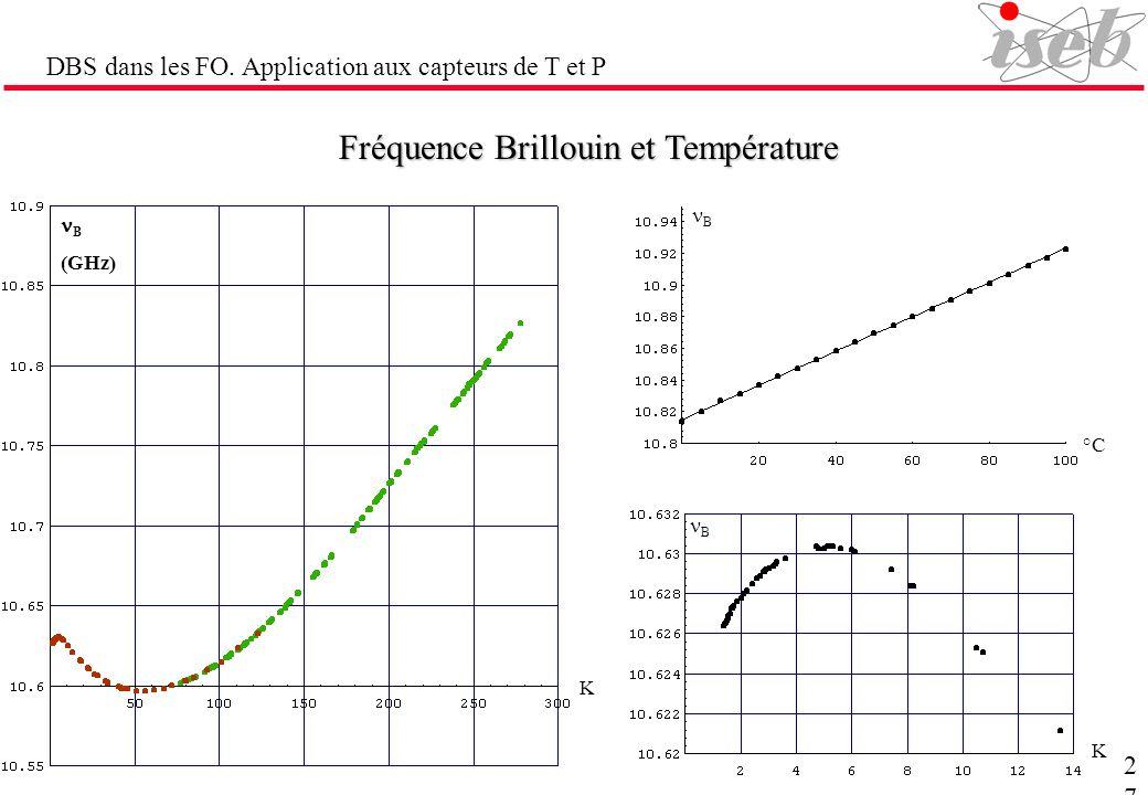 DBS dans les FO. Application aux capteurs de T et P Fréquence Brillouin et Température K B (GHz) °C K B B 27