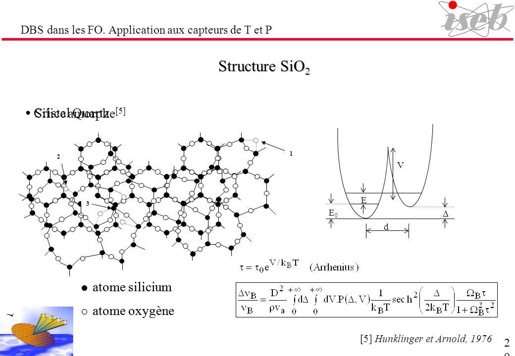 DBS dans les FO. Application aux capteurs de T et P Structure SiO 2 Cristal Quartz atome silicium atome oxygène 3 1 2 Silice amorphe [5] atome siliciu