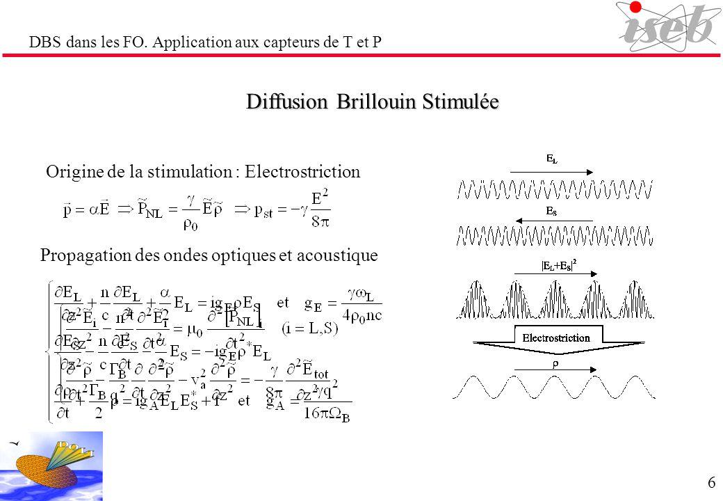DBS dans les FO. Application aux capteurs de T et P Diffusion Brillouin Stimulée Origine de la stimulation : Electrostriction Propagation des ondes op