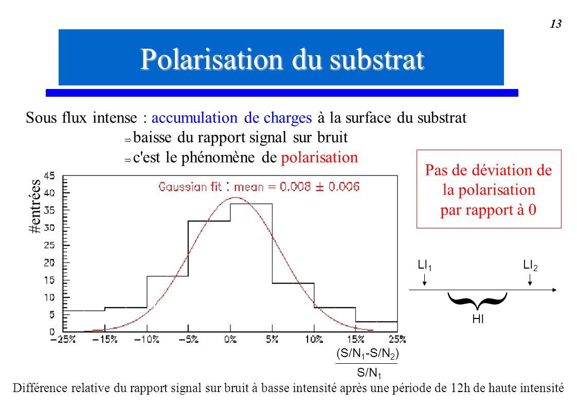 13 Sous flux intense : accumulation de charges à la surface du substrat baisse du rapport signal sur bruit c'est le phénomène de polarisation #entrées