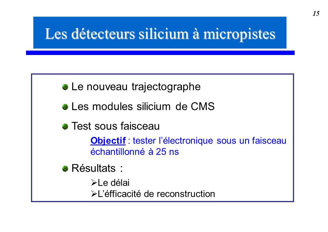 15 Les détecteurs silicium à micropistes Le nouveau trajectographe Les modules silicium de CMS Test sous faisceau Objectif : tester lélectronique sous
