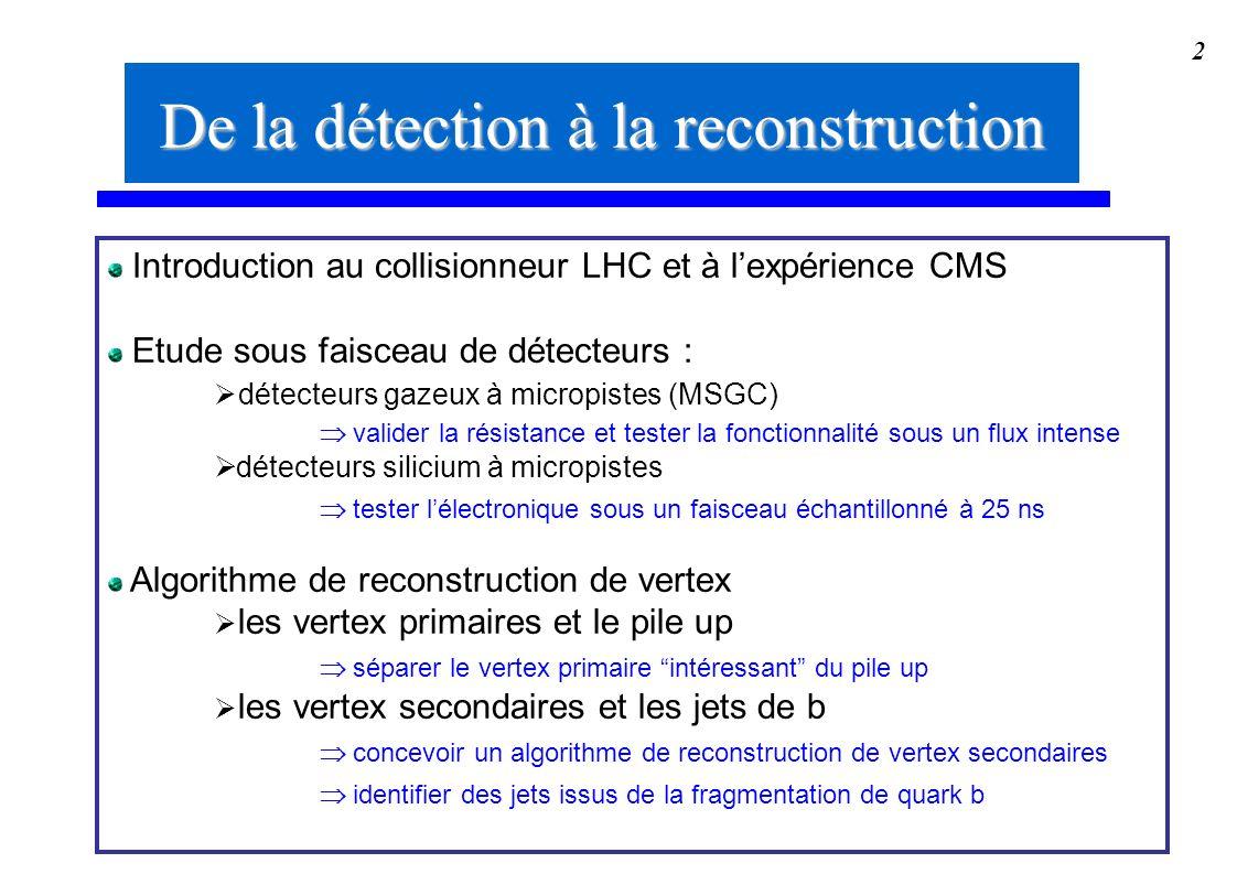 2 De la détection à la reconstruction Introduction au collisionneur LHC et à lexpérience CMS Etude sous faisceau de détecteurs : détecteurs gazeux à m