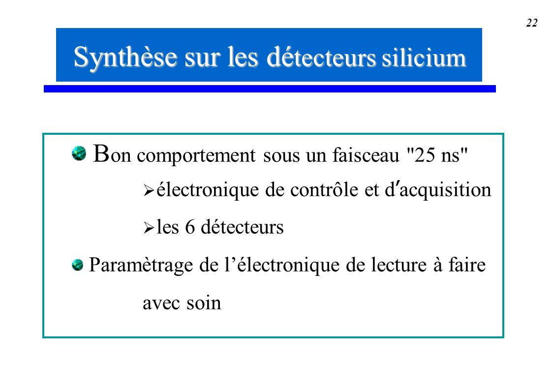 22 Synthèse sur les dé tecteurs silicium B on comportement sous un faisceau