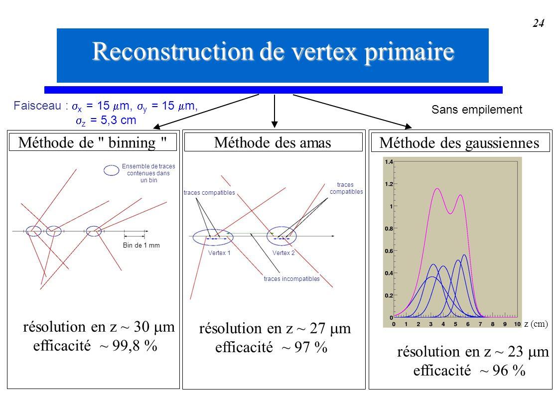 24 Reconstruction de vertex primaire Méthode des gaussiennes Méthode des amasMéthode de