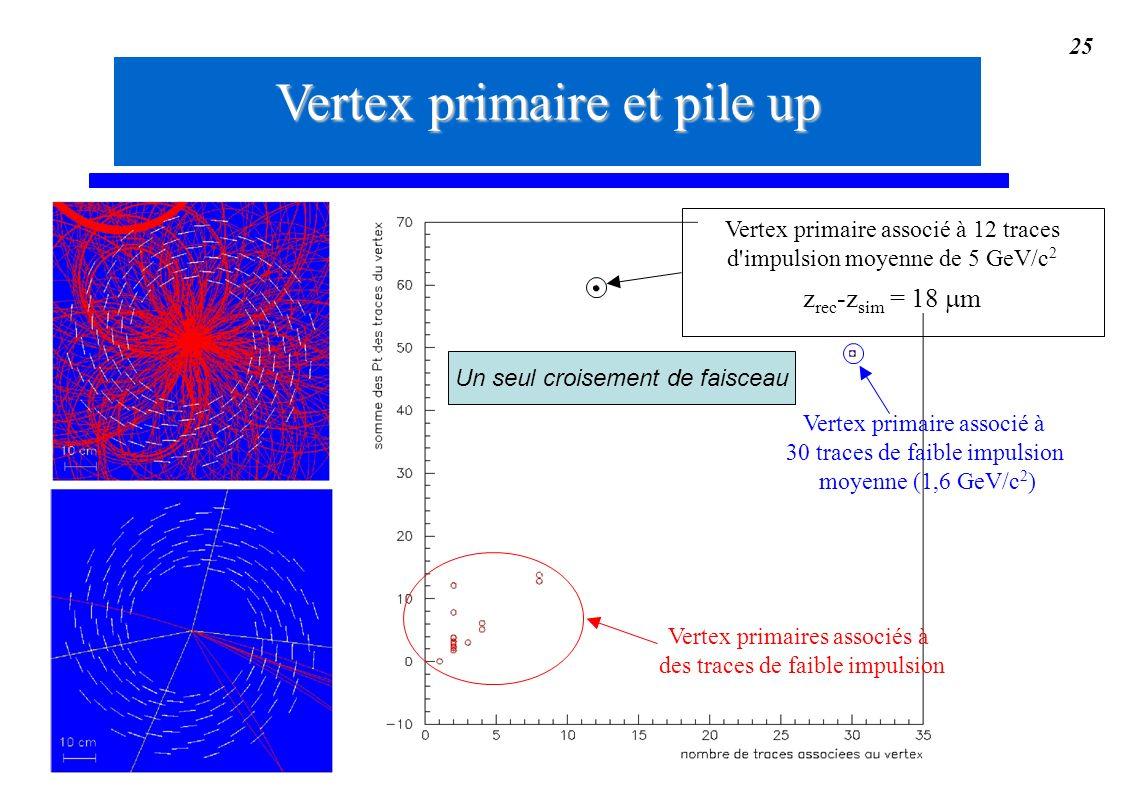 25 Vertex primaire et pile up Vertex primaires associés à des traces de faible impulsion Vertex primaire associé à 30 traces de faible impulsion moyen