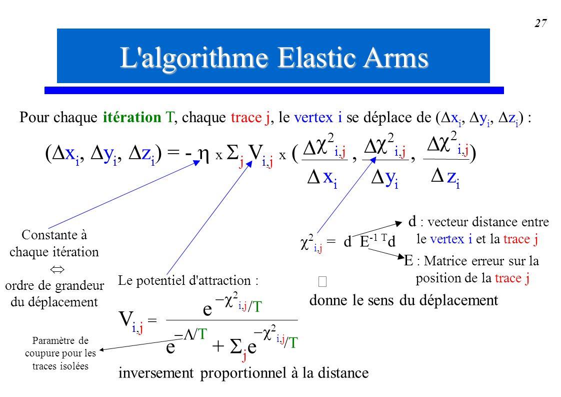 27 Pour chaque itération T, chaque trace j, le vertex i se déplace de ( x i y i, z i ) : i,j yiyi i,j xixi i,j zizi Constante à chaque itération ordre