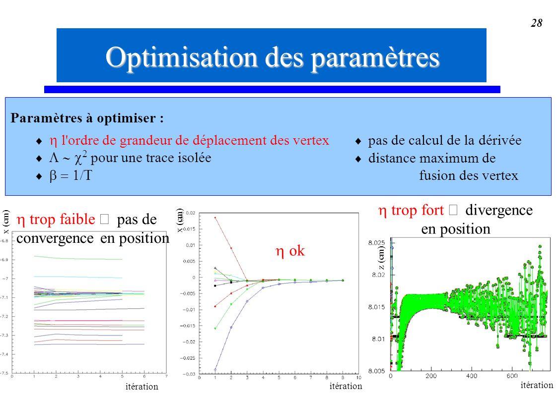 28 trop faible pas de convergence en position trop fort divergence en position ok Optimisation des paramètres pas de calcul de la dérivée distance max