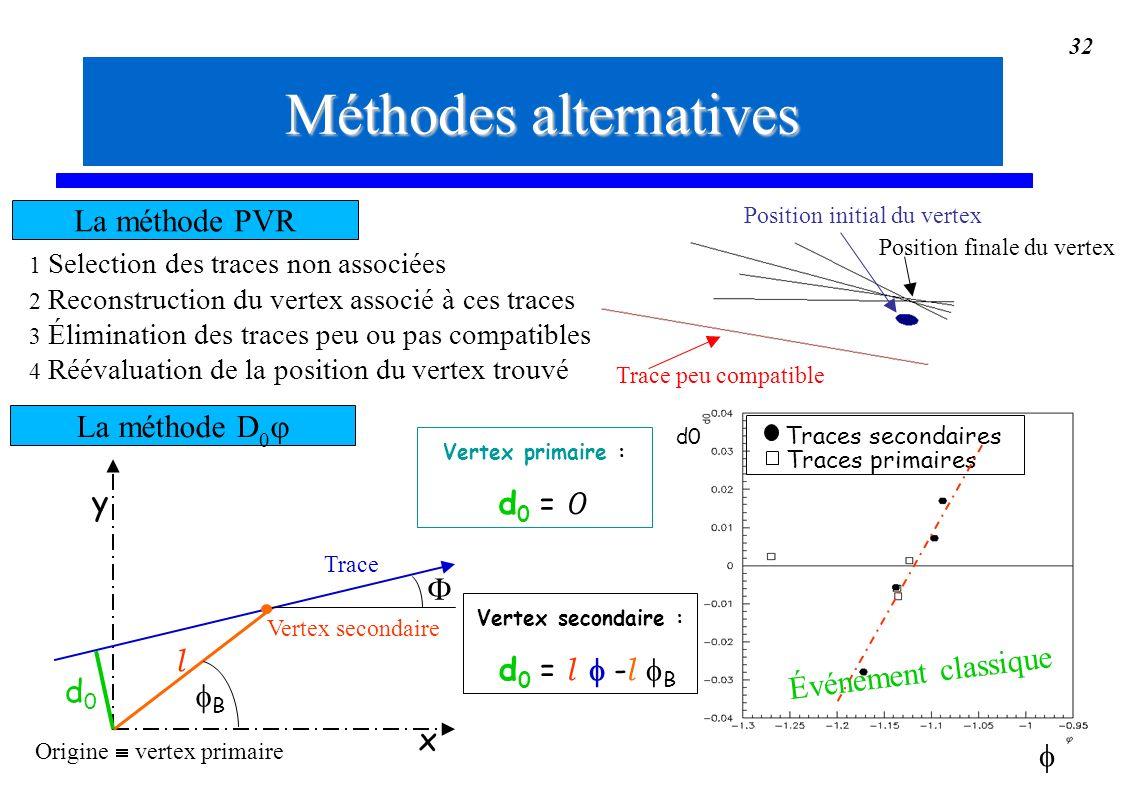 32 d0d0 B l Trace Vertex secondaire Origine vertex primaire x y Dd0 Traces secondaires Traces primaires Vertex secondaire : D d 0 = l - l B Événement
