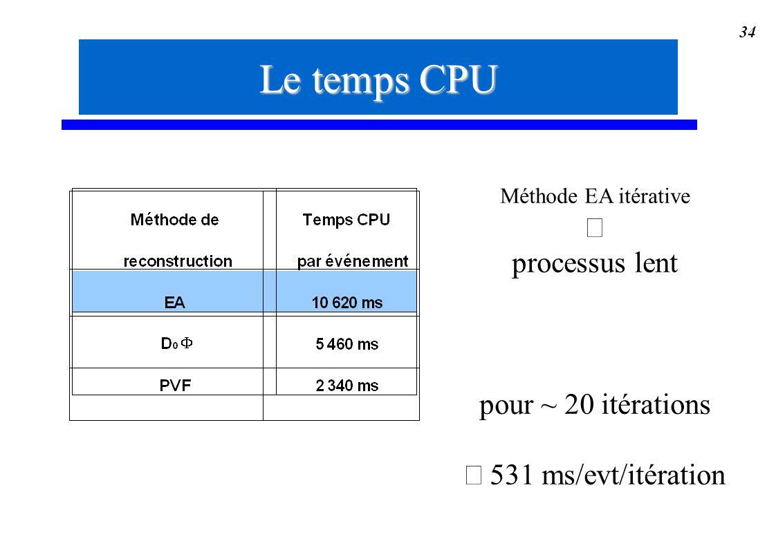 34 Méthode EA itérative processus lent pour ~ 20 itérations 531 ms/evt/itération Le temps CPU