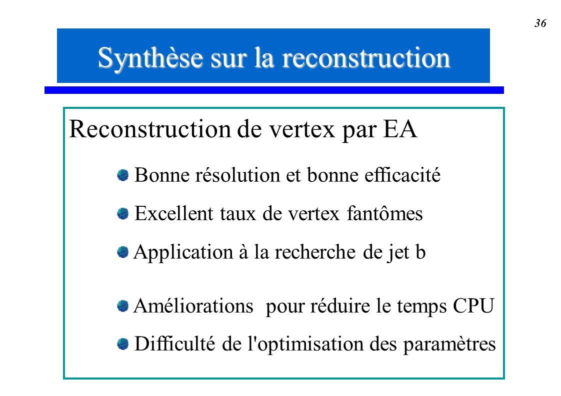 36 Synthèse sur la reconstruction Reconstruction de vertex par EA Bonne résolution et bonne efficacité Excellent taux de vertex fantômes Application à