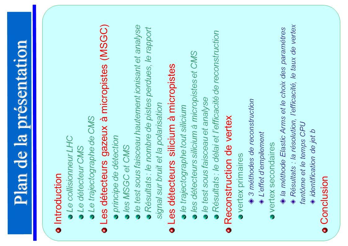 38 Plan de la présentation Introduction Le collisionneur LHC Le détecteur CMS Le trajectographe de CMS Les détecteurs gazeux à micropistes (MSGC) prin