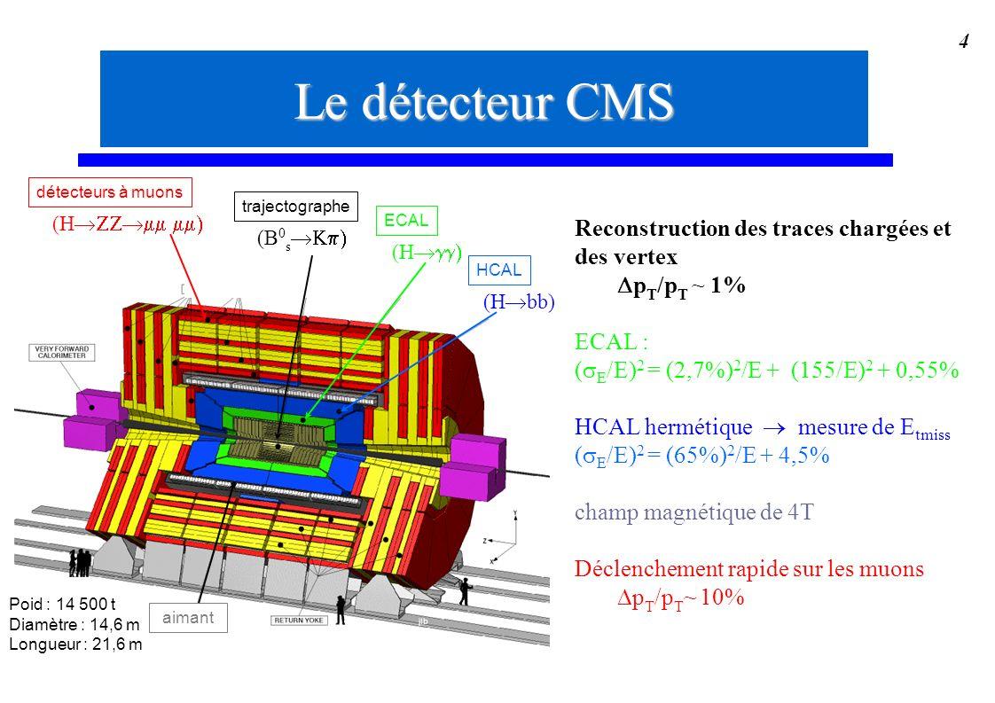 4 Reconstruction des traces chargées et des vertex p T /p T ~ 1% ECAL : ( E /E) 2 = (2,7%) 2 /E + (155/E) 2 + 0,55% HCAL hermétique mesure de E tmiss
