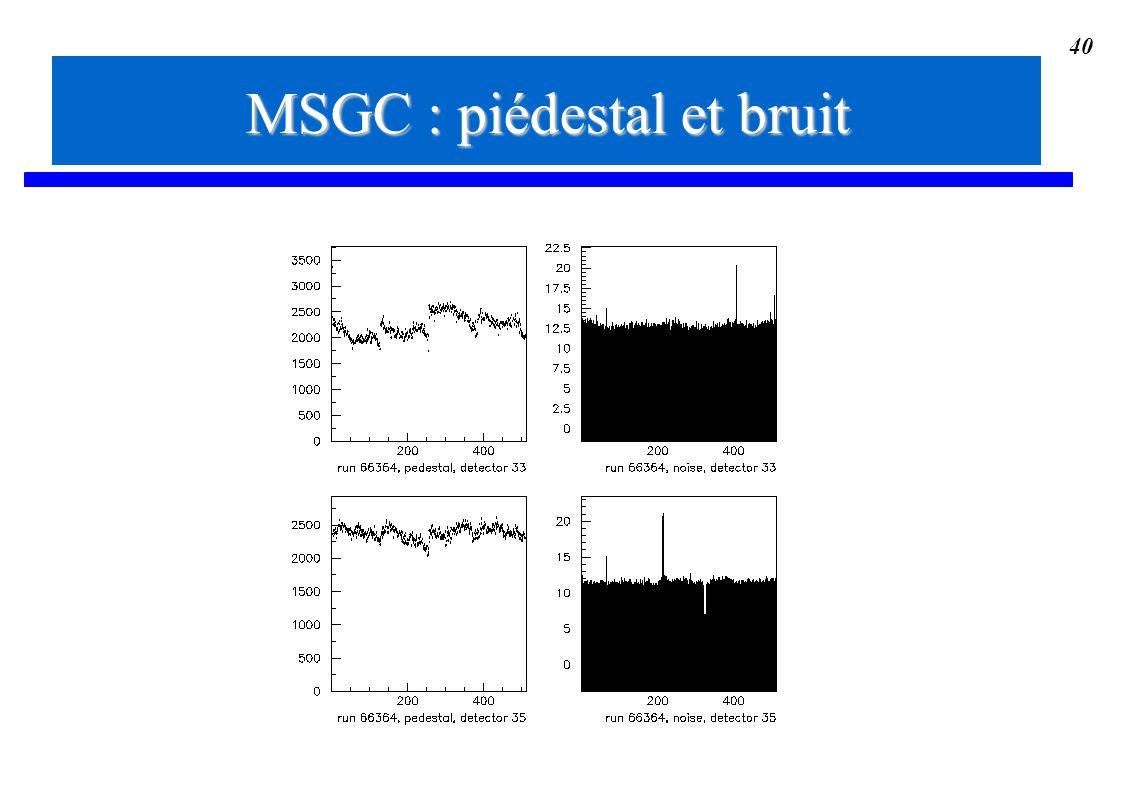 40 MSGC : piédestal et bruit