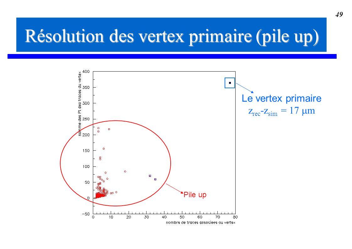 49 Résolution des vertex primaire (pile up) Pile up Le vertex primaire z rec -z sim = 17 m