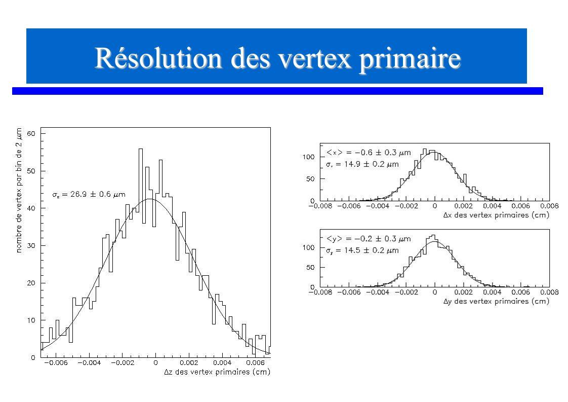 50 Résolution des vertex primaire