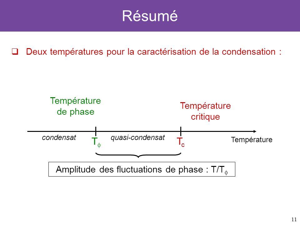 11 Résumé Deux températures pour la caractérisation de la condensation : Température TcTc T Température critique Température de phase Amplitude des fl