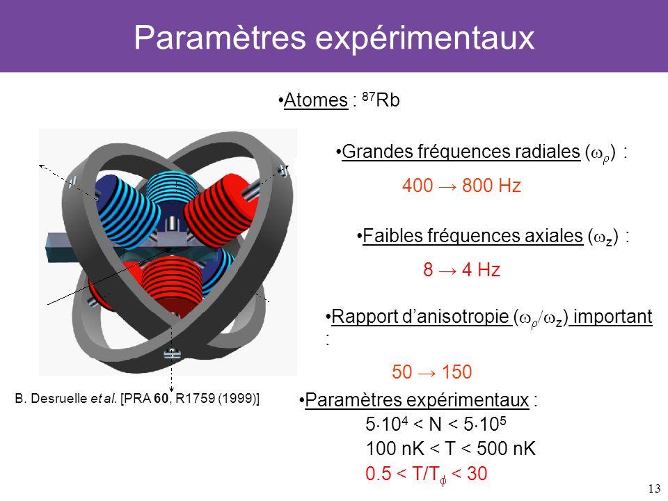 13 Paramètres expérimentaux Atomes : 87 Rb B. Desruelle et al. [PRA 60, R1759 (1999)] Rapport danisotropie ( z ) important : 50 150 Grandes fréquences