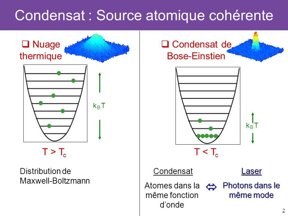3 Interférométrie atomique Source actuellement utilisée Grande divergence + interféromètre dans lespace libre Faible longueur des bras Faible cohérence Faible différence de marche (teinte plate) Grande luminance, faible divergence Grande longueur des bras Meilleure sensibilité Grande cohérence En-dehors de la teinte plate Nuage thermique Condensat de Bose-Einstien