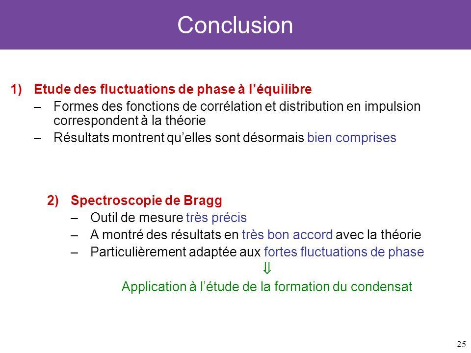 25 Conclusion 1)Etude des fluctuations de phase à léquilibre –Formes des fonctions de corrélation et distribution en impulsion correspondent à la théo