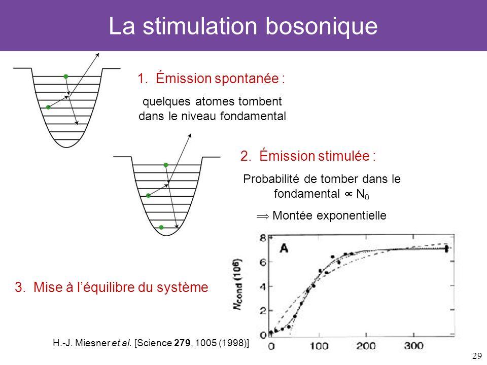 29 La stimulation bosonique 1.Émission spontanée : quelques atomes tombent dans le niveau fondamental 2.Émission stimulée : Probabilité de tomber dans