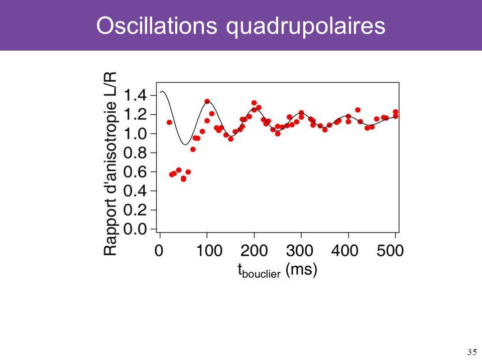 35 Oscillations quadrupolaires
