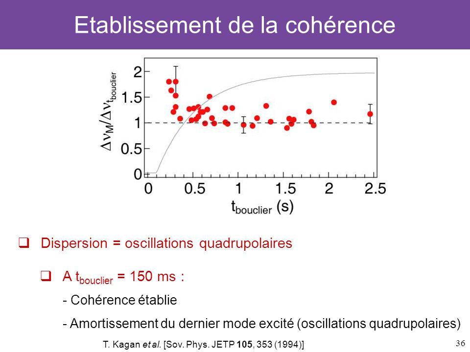 36 Etablissement de la cohérence Dispersion = oscillations quadrupolaires A t bouclier = 150 ms : - Cohérence établie - Amortissement du dernier mode
