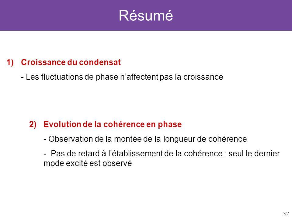 37 Résumé 1)Croissance du condensat - Les fluctuations de phase naffectent pas la croissance 2)Evolution de la cohérence en phase - Observation de la
