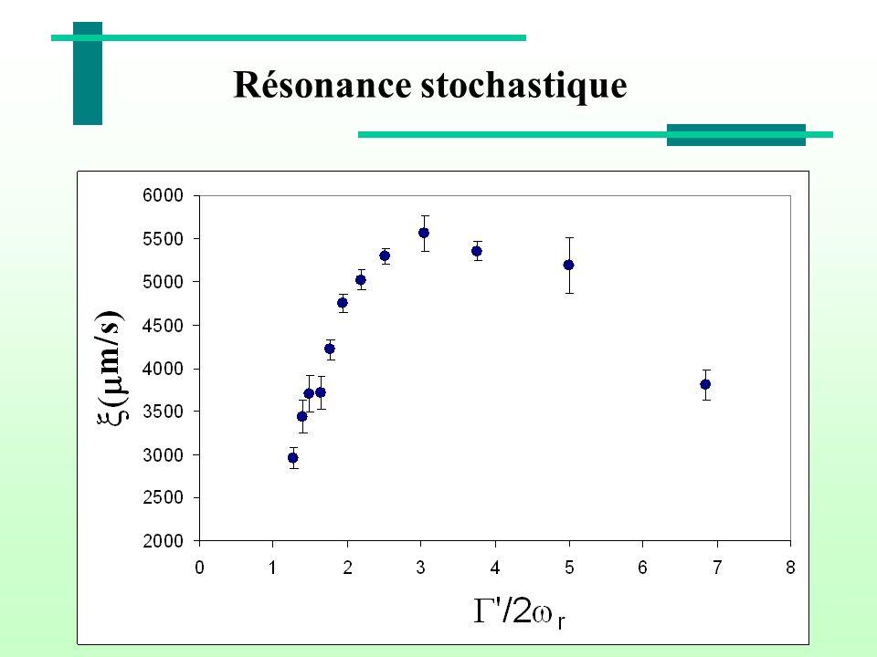Résonance stochastique