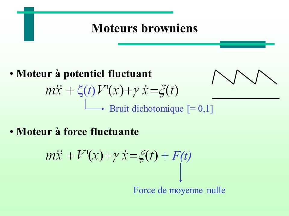 Moteurs browniens Moteur à potentiel fluctuant Moteur à force fluctuante + F(t) Force de moyenne nulle Bruit dichotomique [= 0,1] t