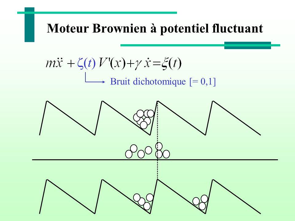 Moteur Brownien à potentiel fluctuant Bruit dichotomique [= 0,1] t