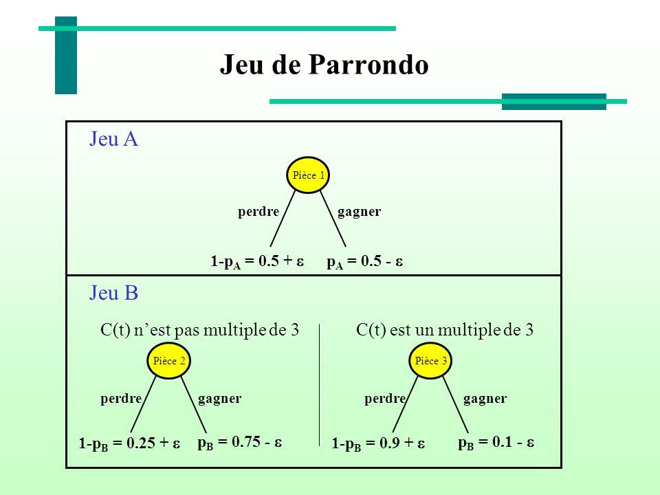 Jeu de Parrondo Jeu A Pièce 1 1-p A = 0.5 + perdregagner p A = 0.5 - Jeu B Pièce 2 1-p B = 0.25 + perdregagner p B = 0.75 - C(t) nest pas multiple de