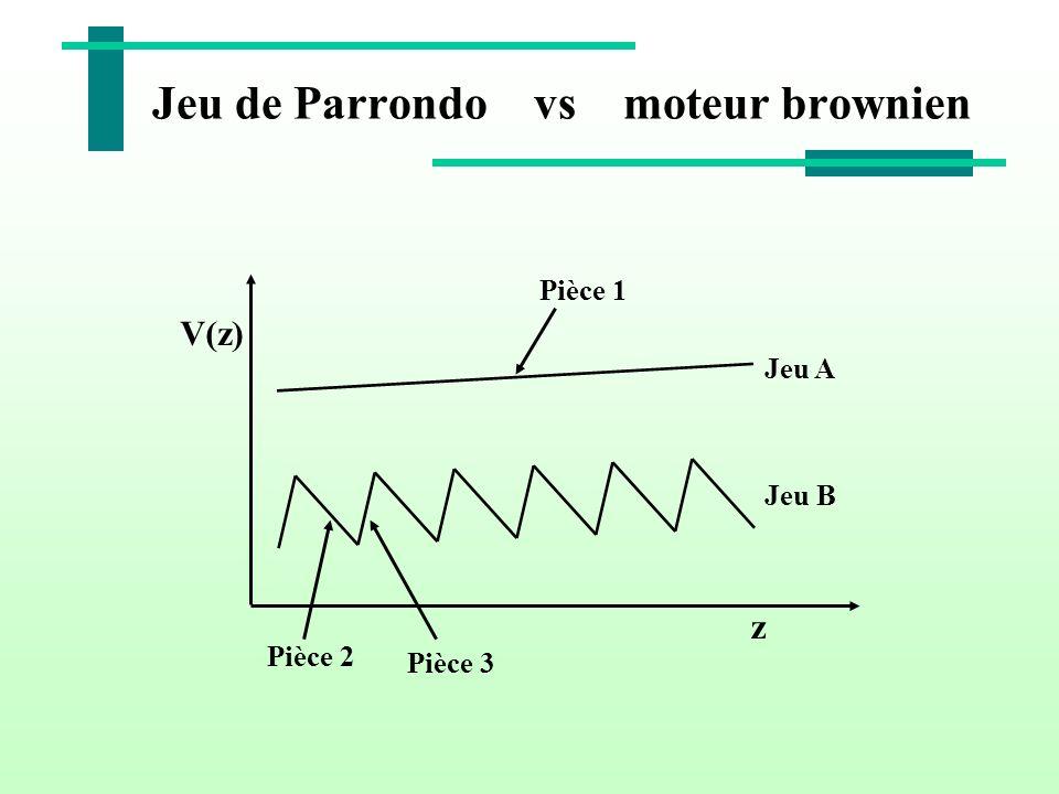 Jeu de Parrondo vs moteur brownien z V(z) Jeu B Pièce 2 Pièce 3 Jeu A Pièce 1
