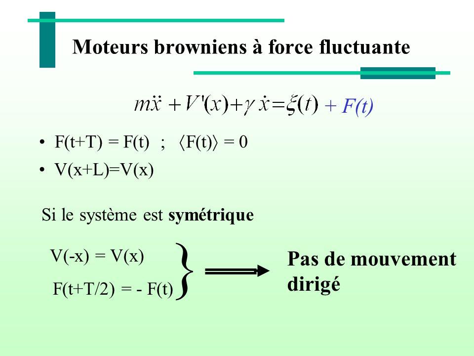 Moteurs browniens à force fluctuante Si le système est symétrique V(-x) = V(x) F(t+T/2) = - F(t) Pas de mouvement dirigé + F(t) F(t+T) = F(t) ; F(t) =