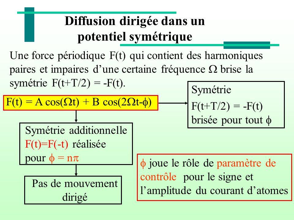 Diffusion dirigée dans un potentiel symétrique Une force périodique F(t) qui contient des harmoniques paires et impaires dune certaine fréquence brise