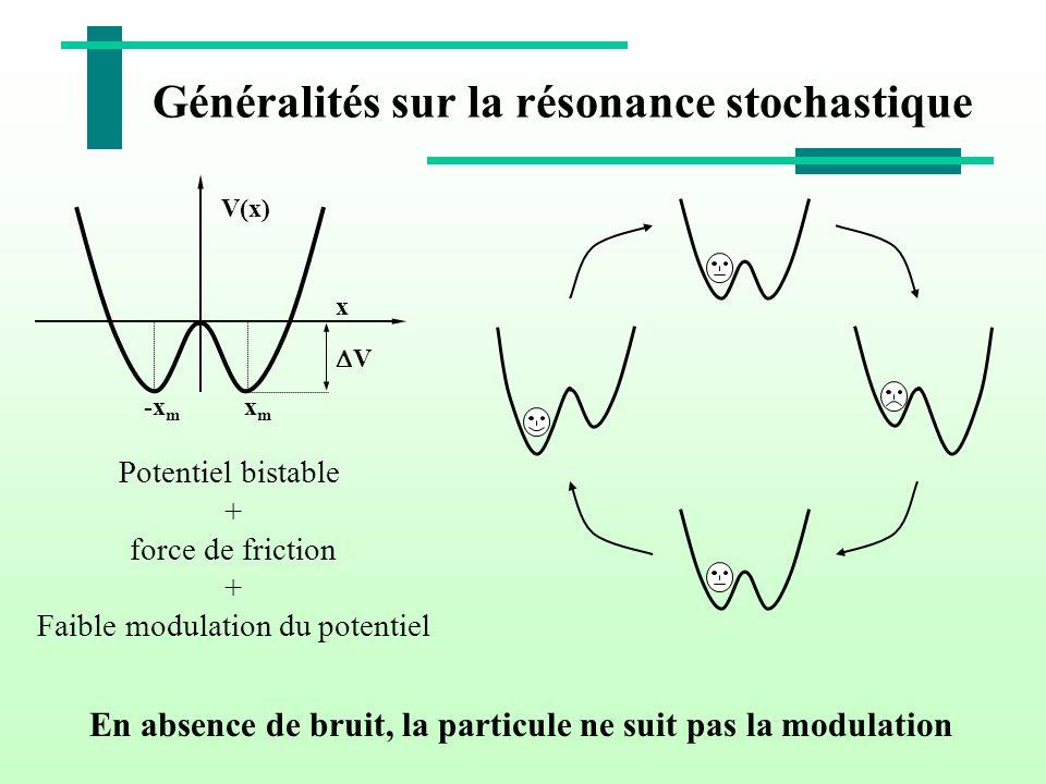 Généralités sur la résonance stochastique -x m xmxm V V(x) x Potentiel bistable + force de friction + Faible modulation du potentiel En absence de bru