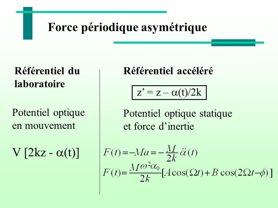 Force périodique asymétrique Référentiel du laboratoire Potentiel optique en mouvement V [2kz - (t)] Référentiel accéléré z = z – (t)/2k Potentiel opt