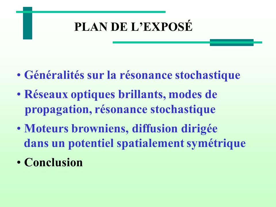 PLAN DE LEXPOSÉ Généralités sur la résonance stochastique Réseaux optiques brillants, modes de propagation, résonance stochastique Moteurs browniens,
