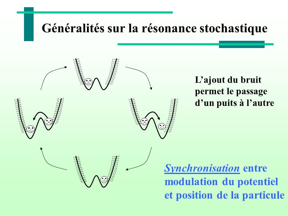 Généralités sur la résonance stochastique Lajout du bruit permet le passage dun puits à lautre Synchronisation entre modulation du potentiel et positi