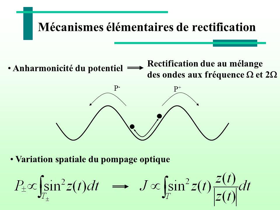 P+P+ P-P- Mécanismes élémentaires de rectification Anharmonicité du potentiel Rectification due au mélange des ondes aux fréquence et 2 Variation spat