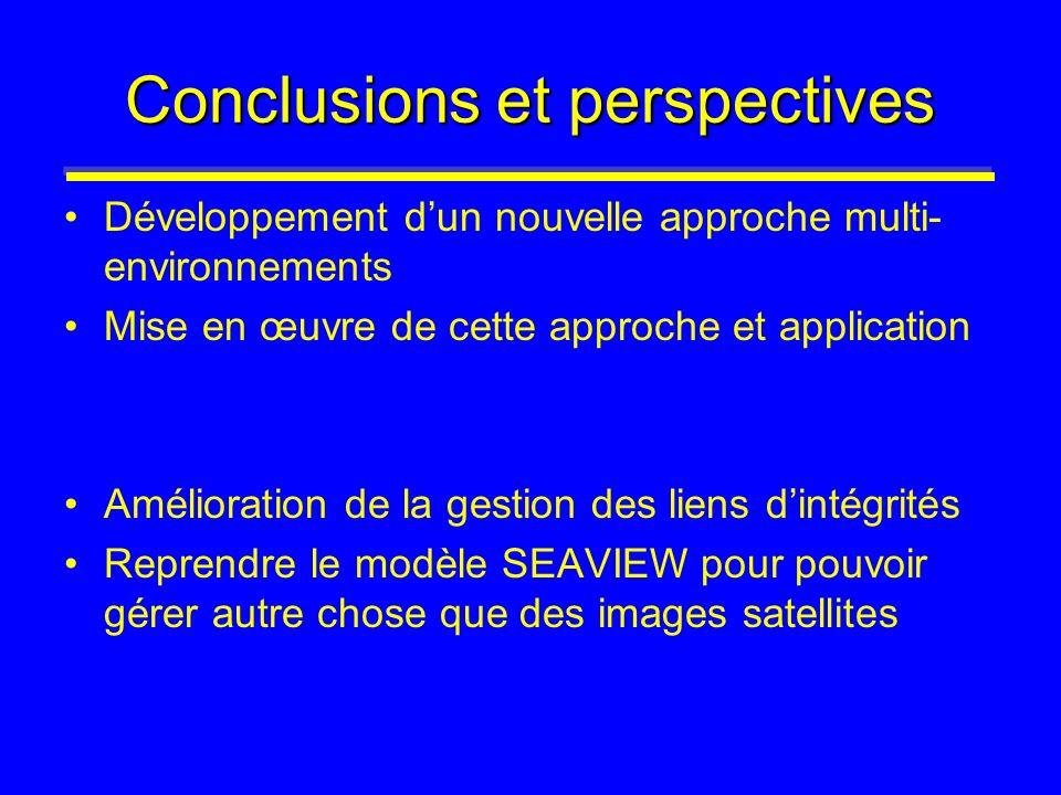 Conclusions et perspectives Développement dun nouvelle approche multi- environnements Mise en œuvre de cette approche et application Amélioration de l