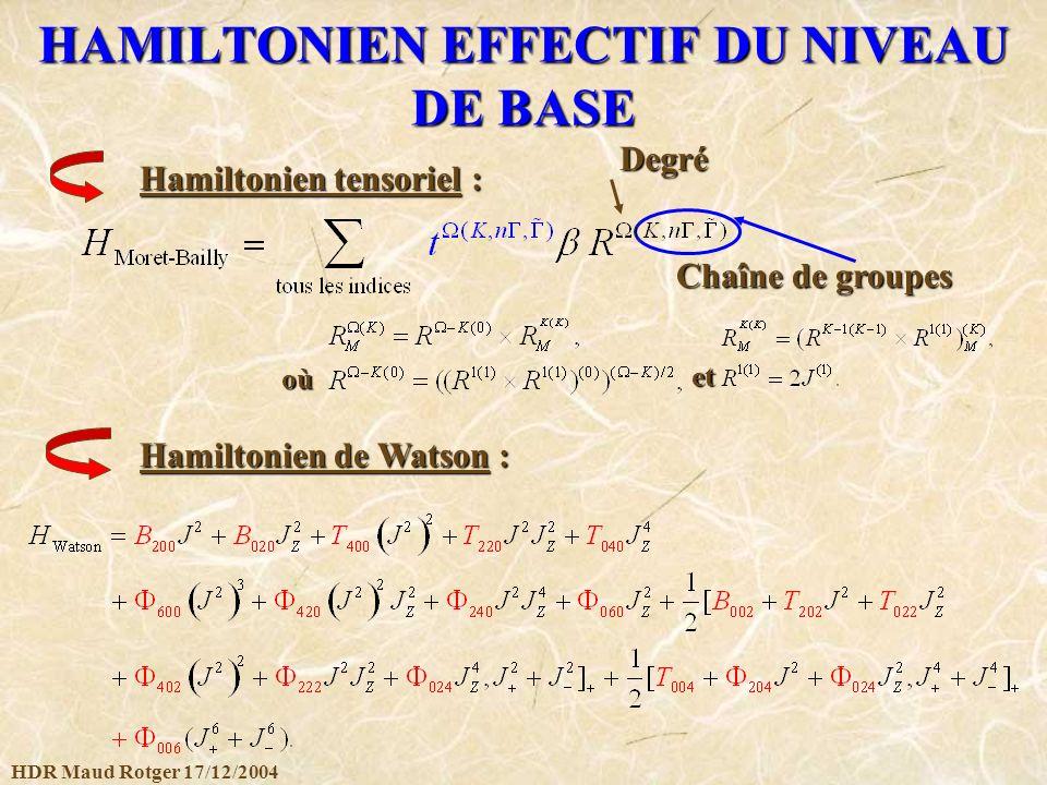 HDR Maud Rotger 17/12/2004 HAMILTONIEN EFFECTIF DU NIVEAU DE BASE Hamiltonien de Watson : Chaîne de groupes Hamiltonien tensoriel : Degré où et